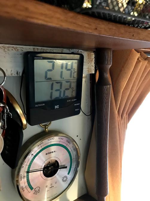 北海道、8月の気温が13.2度