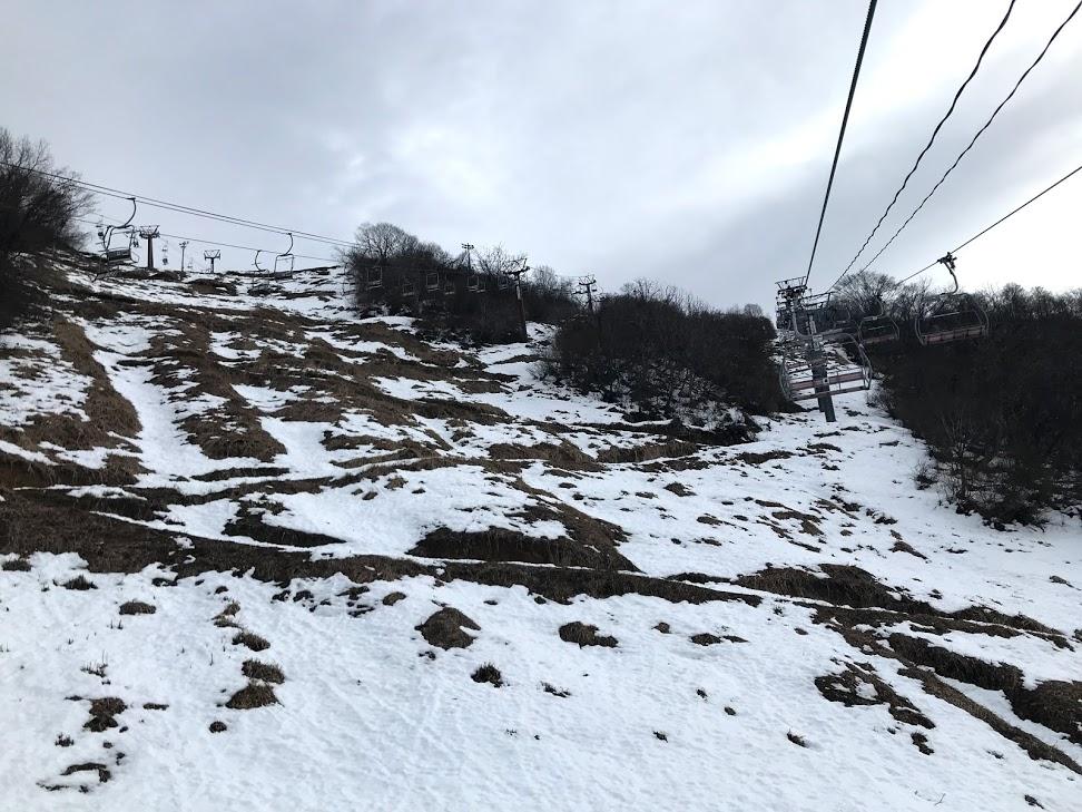 2020年1月の湯沢中里スキー場